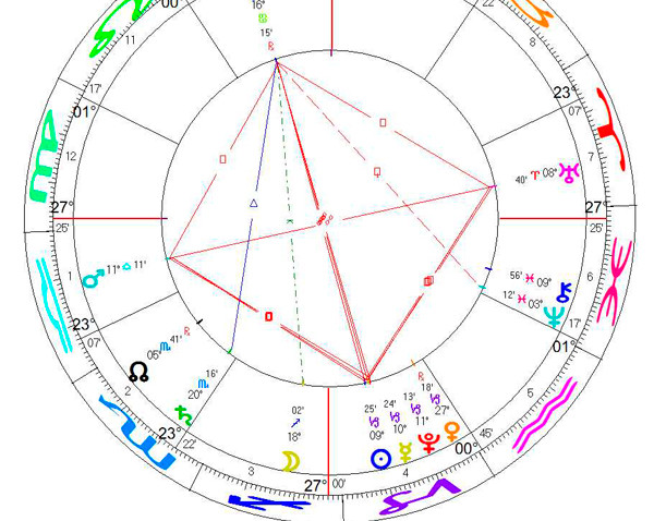 Gran-cruz-cósmica-2014