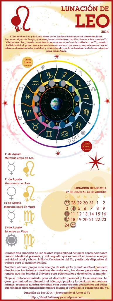 Infografía-Astrologica-Lunacion-de-Leo